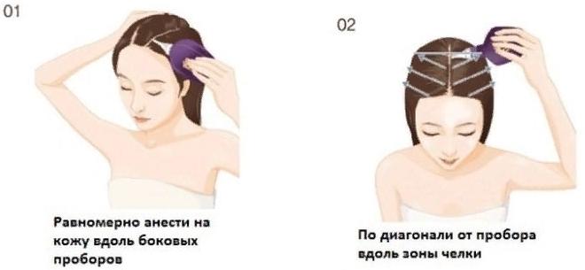 Как массировать голову маслом амлы