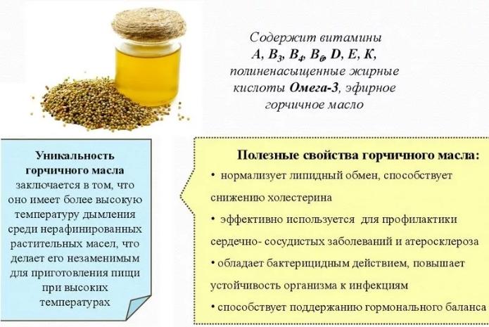 Польза масла из семян горчицы
