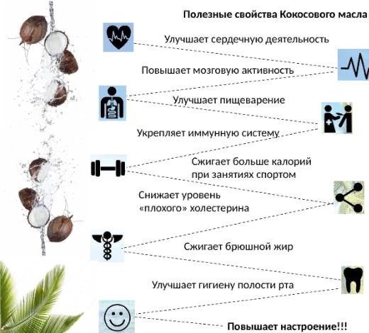 Польза масла кокоса для здоровья и настроения