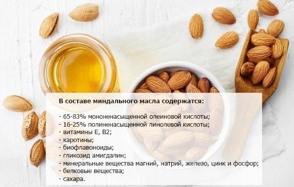 Состав миндального масла